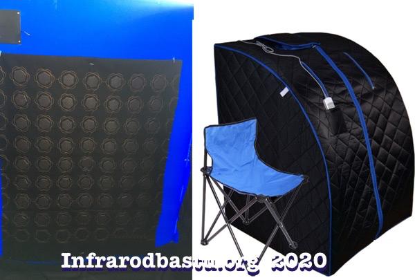 Portabel Infraröd Bastu Turmalin BLACK låg EMF Healthnet.se